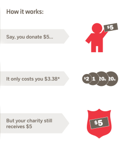 Fundraising Toolkit-WPG booklet-How it works